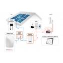 De StorEdge interface SolarEdge